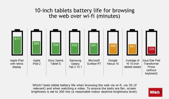 autonomia tablets 10