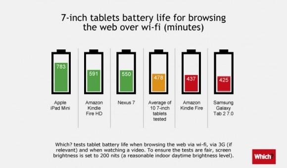 autonomia tablets 7