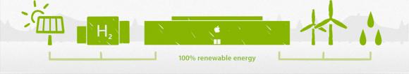 Apple verde01