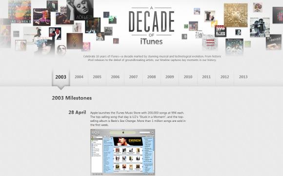 iTunes 10 anos