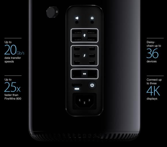 Mac Pro 08