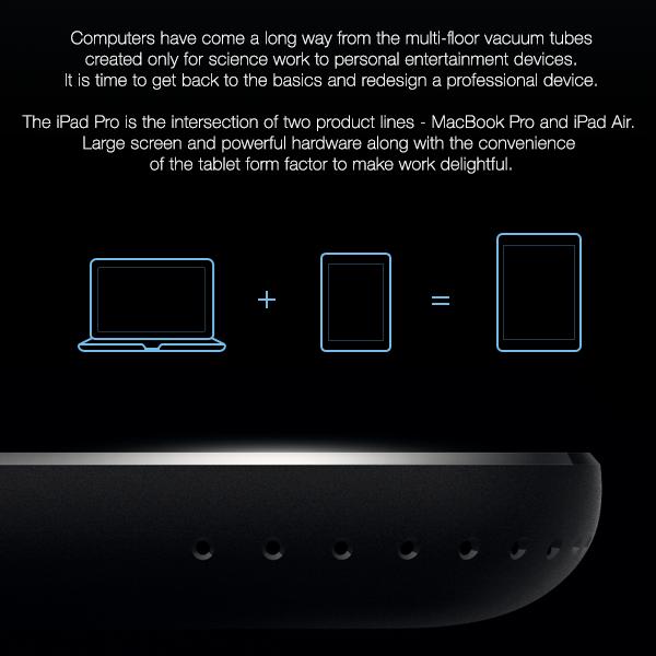 iPad Pro Conceito (iClub)